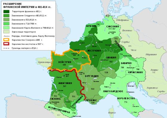 империя франков