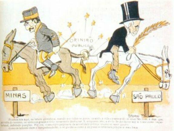 Карикатура на «Политику кофе с молоком»