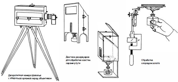 Оборудование и процесс дагеротипии Схема из книги Э. де Валикура «Фотография на металле .. . »