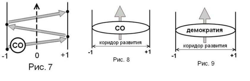рис. 7-9